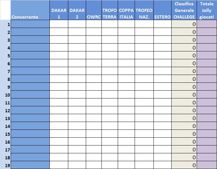 classifica generale TNR.jpg